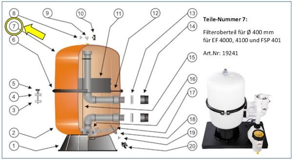 #7 Filteroberteil für Kessel EF 4000 / 4100 / FSP 401