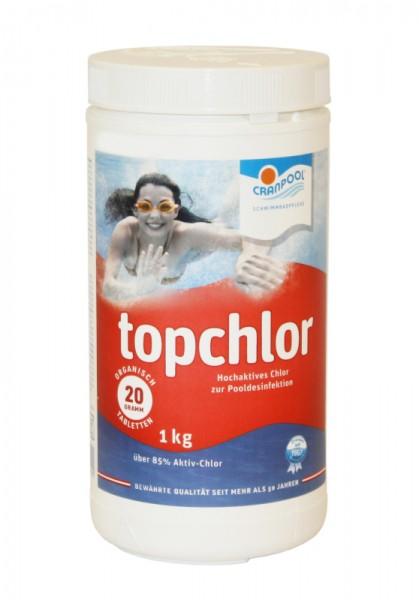 Chlortabletten org. 1kg, 20g