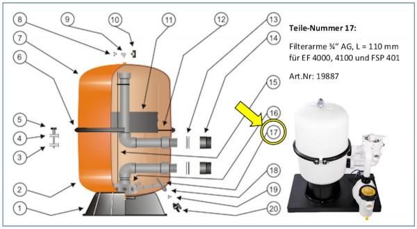 #17 Filterarm für Kessel EF 4000 / 4100 / FSP 401