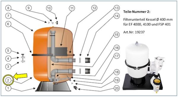 #2 Filterunterteil für Kessel EF 4000 / 4100 / FSP 401