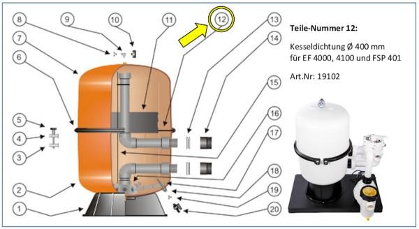 #12 Kesseldichtung für EF 4000 / 4100 / FSP 401