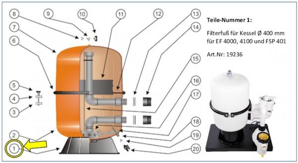 #1 Filterfuß für Kessel EF 4000 / 4100 / FSP 401
