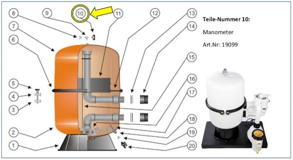 #10 Manometer für EF 4000 / 4100 / 4500 / FSP 401 / 501 / 601