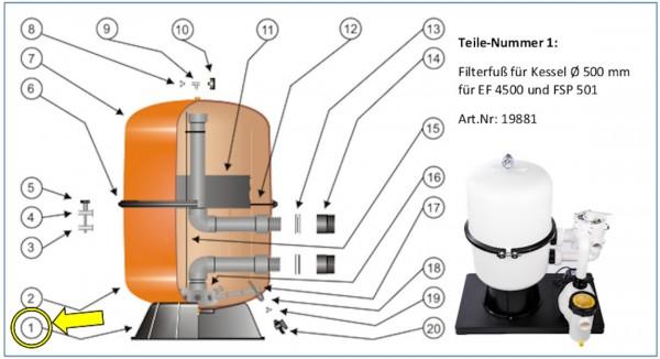#1 Filterfuß für Kessel EF 4500 und FSP 501