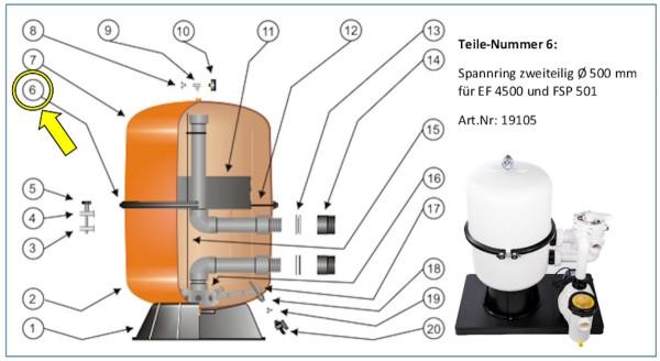 #6 Spannring zweigeteilt für Kessel EF 4500 / FSP 501