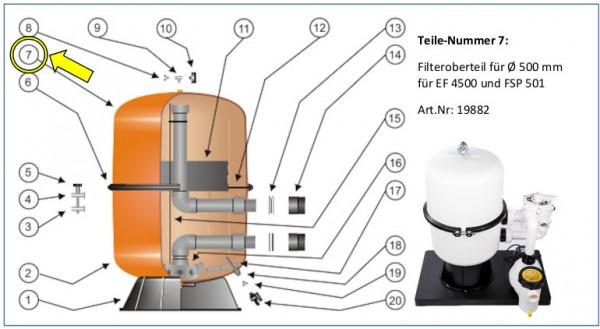 #7 Filteroberteil für Kessel EF 4500 / FSP 501